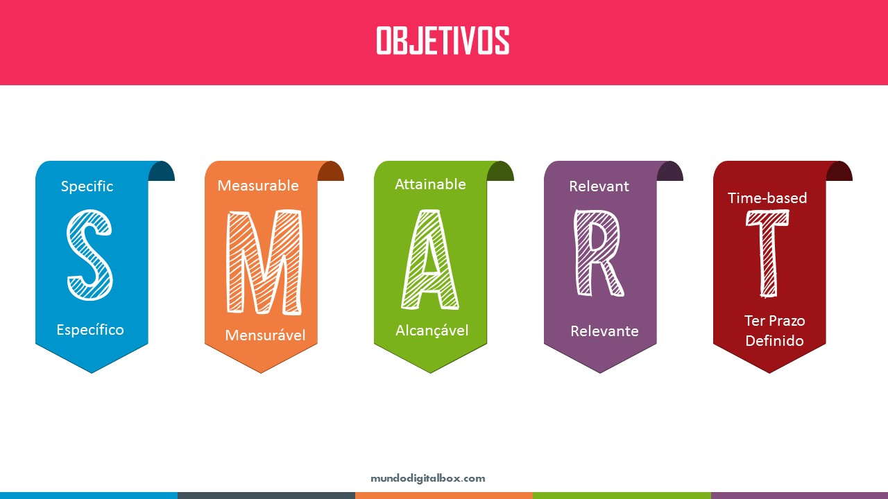 trabalhar com marketing digital smart